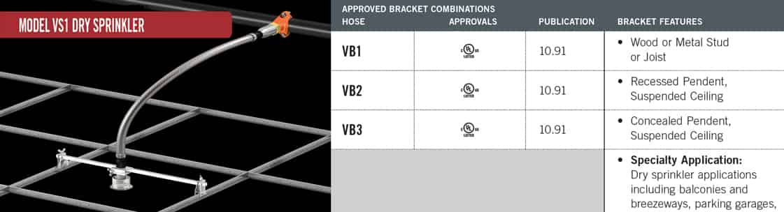 VicFlex™ Flexible Sprinkler Fittings with Uncompromising